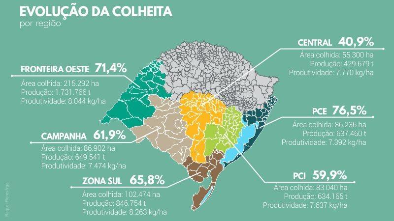 map evolução colheita 3