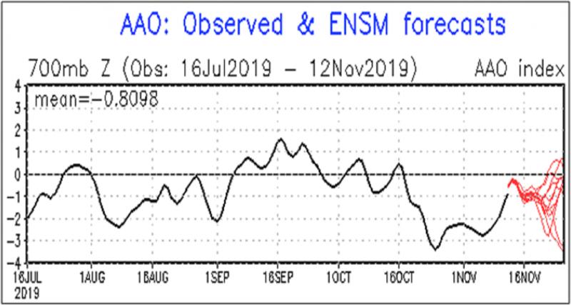 indice AAO nov   Imagem 4