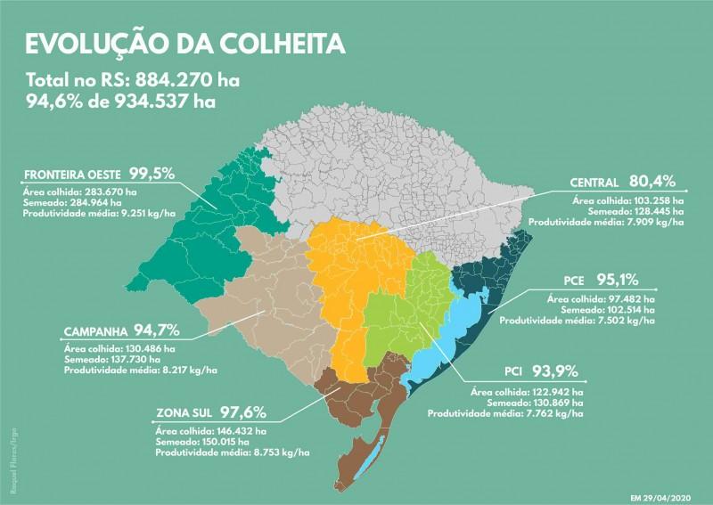 MAPA RS EVOLUÇÃO COLHEITA 29 04 20